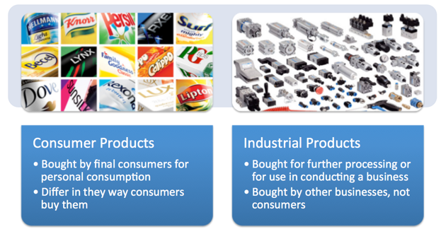 Consumer Products means BIG data and BIG data needs Power BI and Power Pivot.