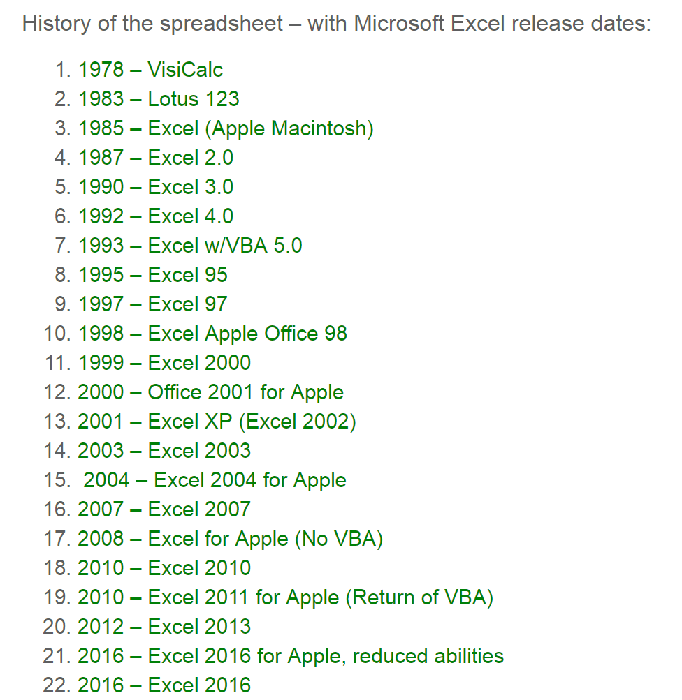 The History of Microsoft Excel